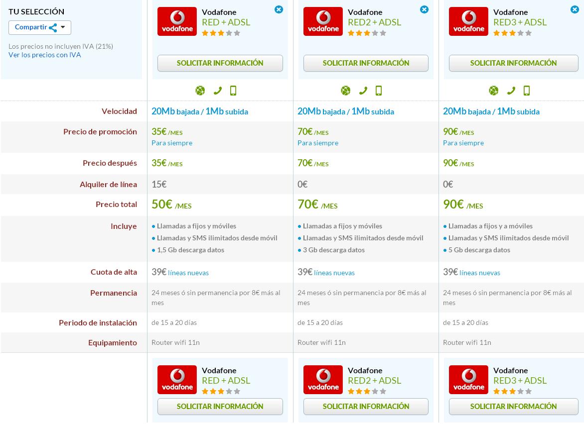 Comparativa tarifas vodafone red y base mayo 2013 - Vodafone tarifas internet casa ...