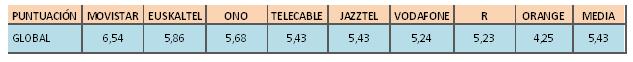 Captura de pantalla 2014-06-04 a la(s) 10.34.42