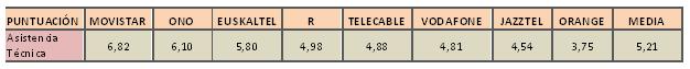 Captura de pantalla 2014-06-04 a la(s) 10.51.19