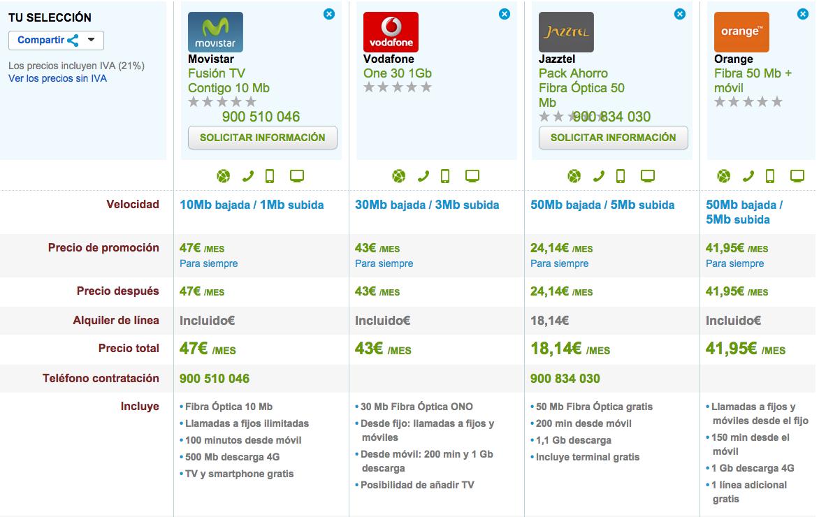 Comparativa tarifas fibra y móvil baratas