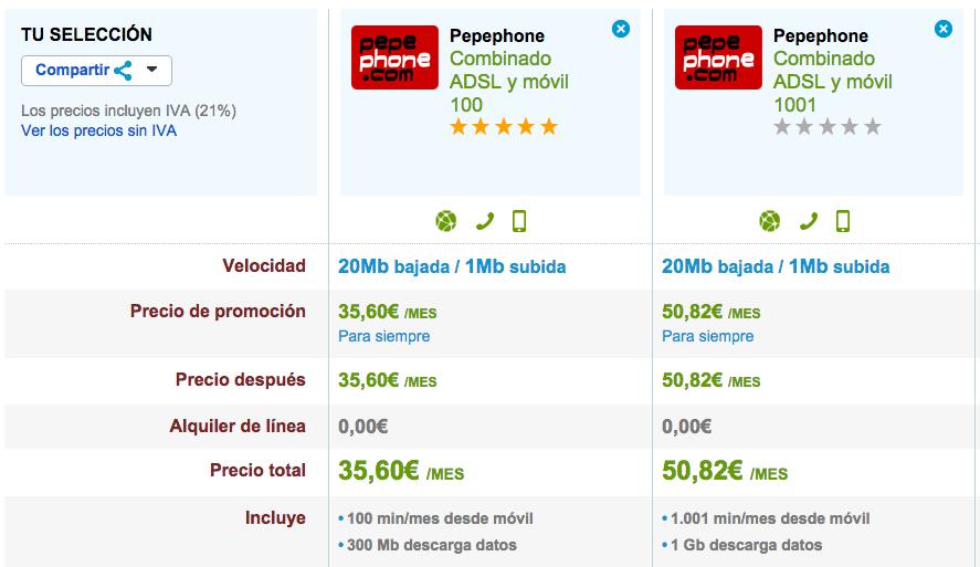 Comparativa tarifas 4G Pepephone octubre 2015