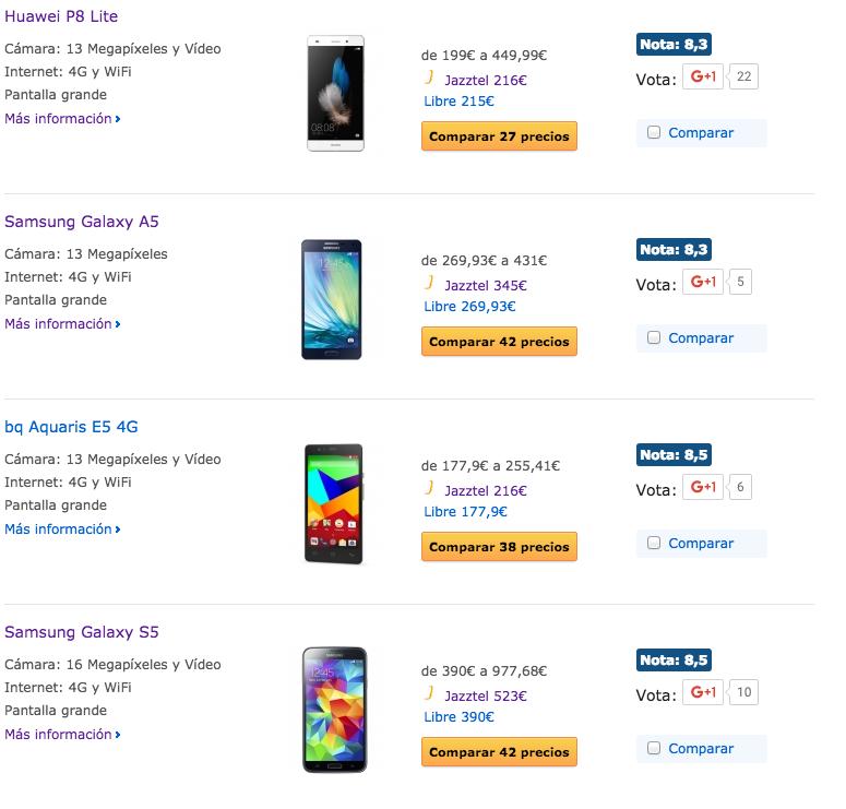 Los iphone 6 disponibles con los pack ahorro de jazztel for Financiar movil libre