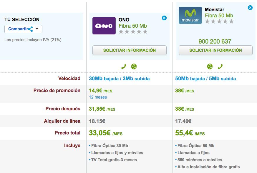 Precios Fibra ONO y Movistar