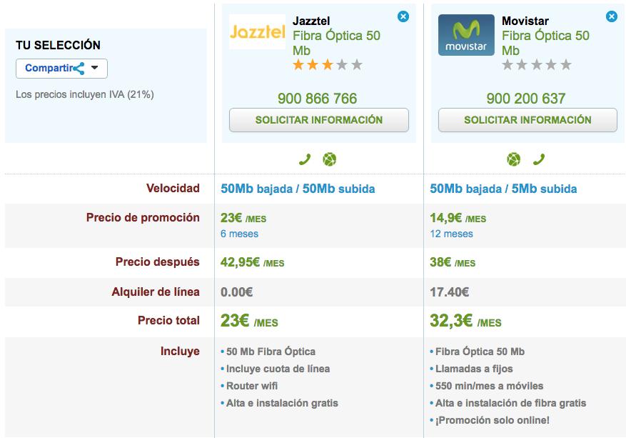 Comparativa Fibra barata Jazztel y Movistar