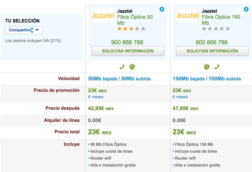 Comparativa nueva Fibra Jazztel