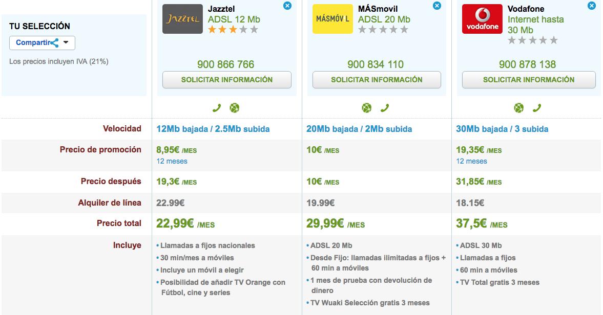 Las mejores ofertas ADSL Octubre