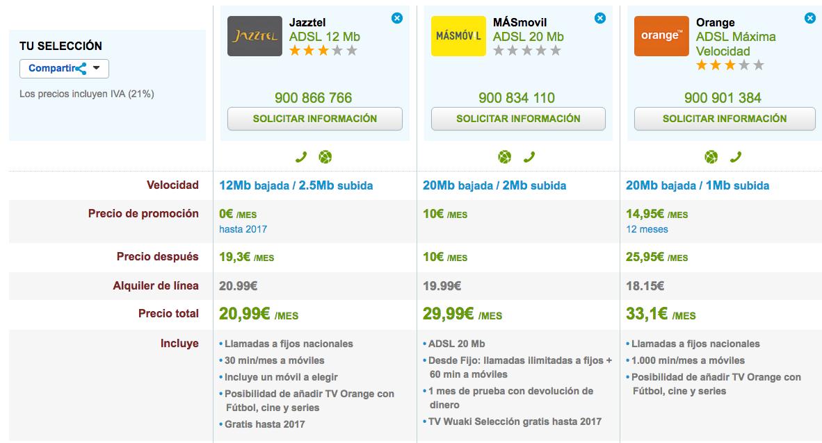 Comparativa ofertas ADSL