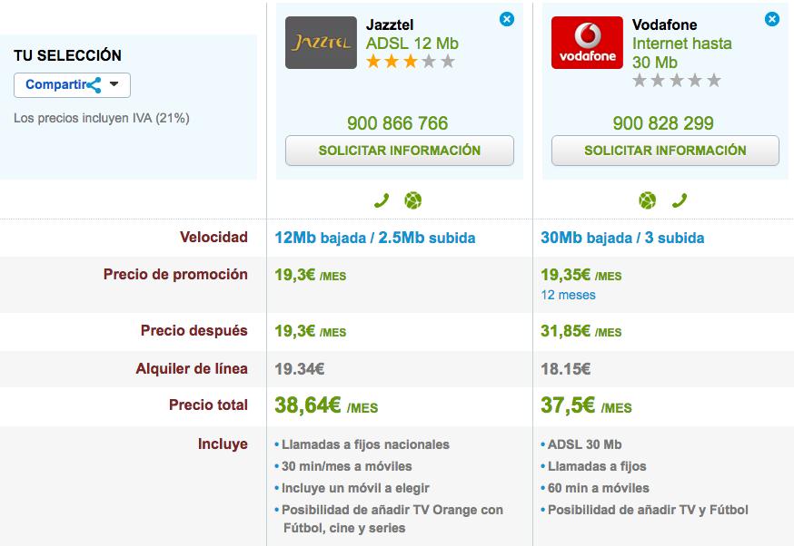 Las mejores ofertas de adsl y fibra ptica de agosto - Vodafone tarifas internet casa ...