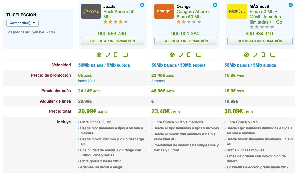 Comparativa ofertas Fibra y móvil Jazztel, MásMóvil y Orange