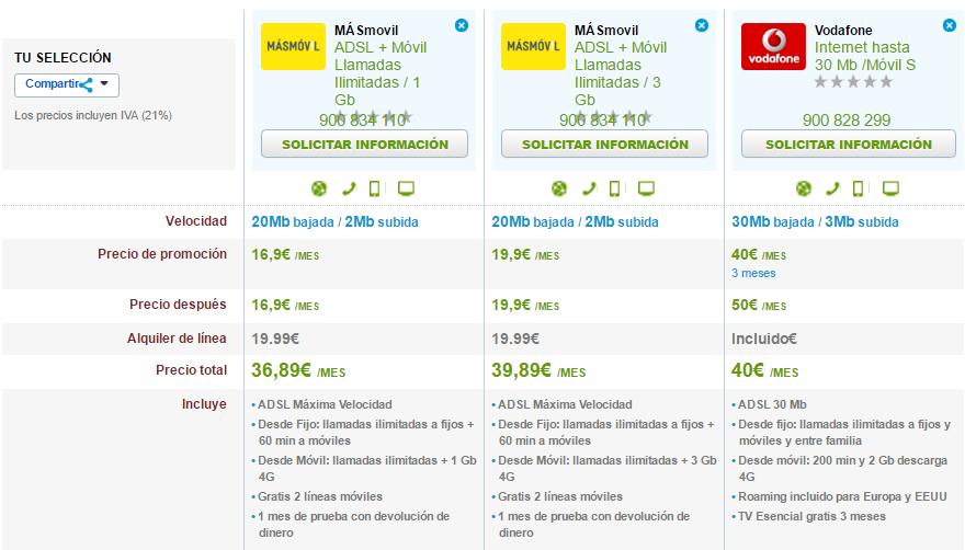 Las mejores tarifas de adsl y fibra con m vil de julio - Vodafone tarifas internet casa ...