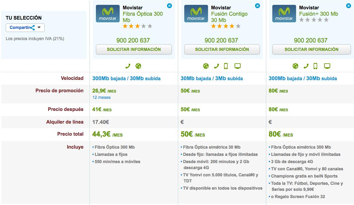 Comparativa tarifas Fibra Movistar