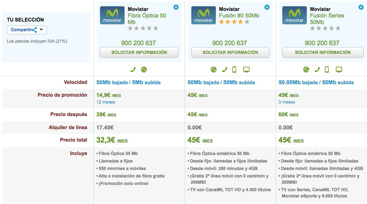 Comparativa tarifas Movistar Fibra