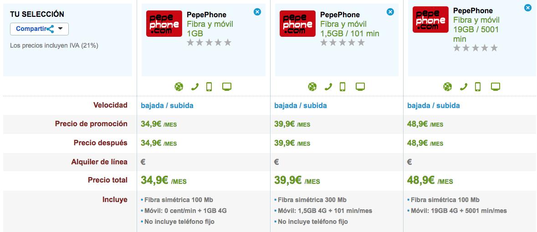 Comparativa Tarifas Pepephone Fibra y móvil