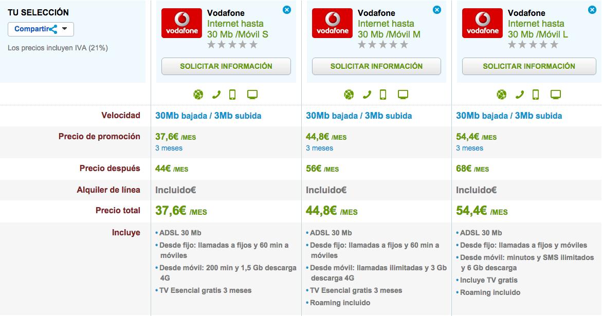 Las mejores tarifas de adsl y m vil de febrero 2016 - Vodafone tarifas internet casa ...