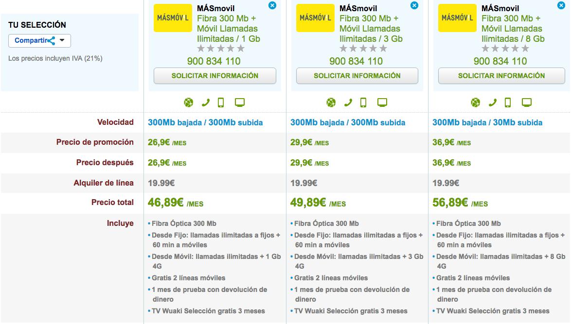 MásMóvil ofertas combinadas Fibra 300 Mb