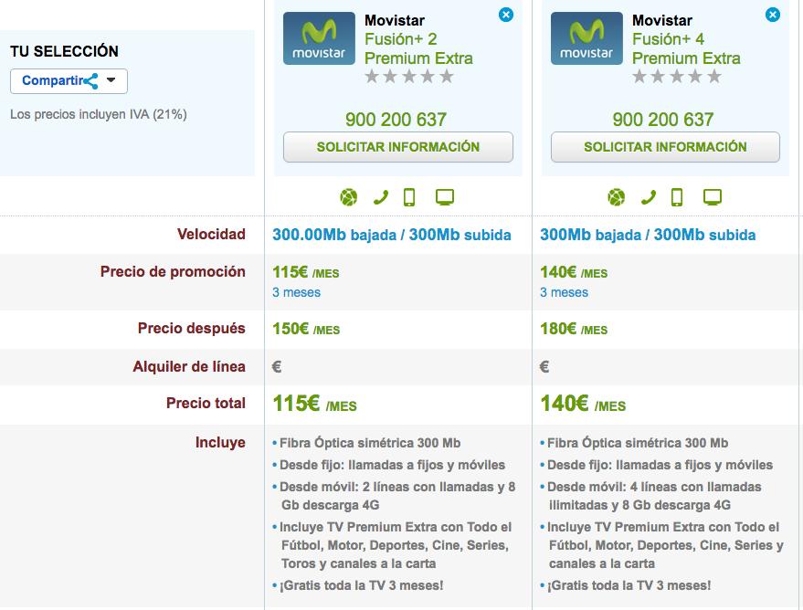 Promoción Movistar TV Premium Extra