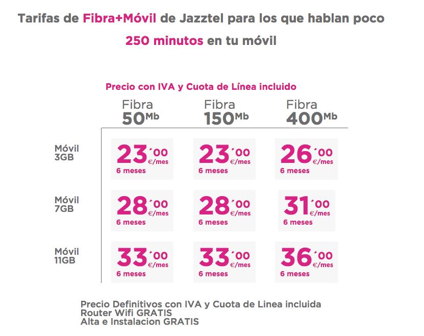 Comparativa nuevas ofertas Jazztel Fibra y móvil