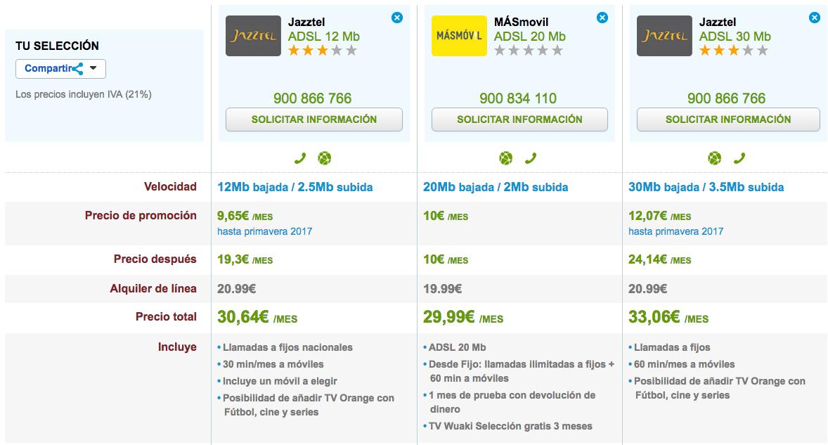 Ofertas ADSL baratas MásMóvil y Jazztel