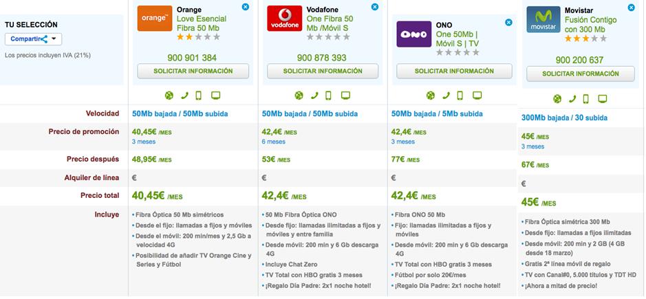 Ofertas baratas Fibra y móvil Orange, Vodafone, ONO y Movistar