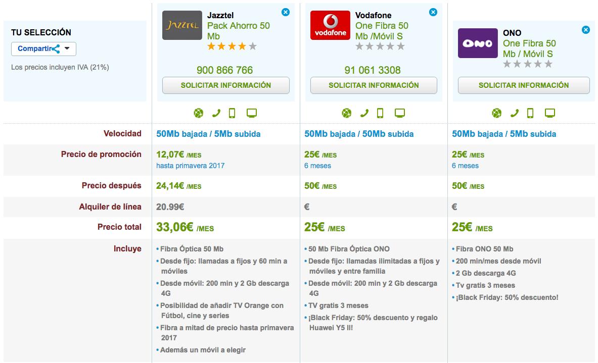 Ofertas baratas Fibra y móvil Jazztel, Vodafone y ONO diciembre