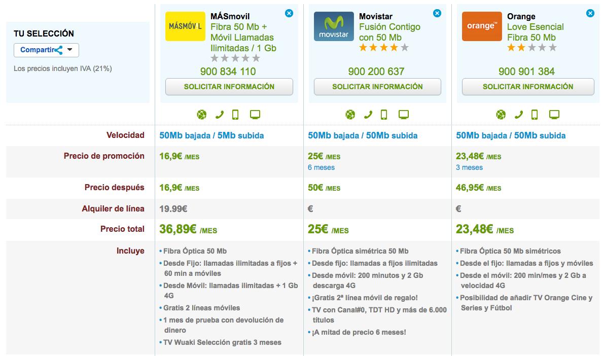 Ofertas baratas Fibra y móvil MásMóvil, Vodafone y Orange