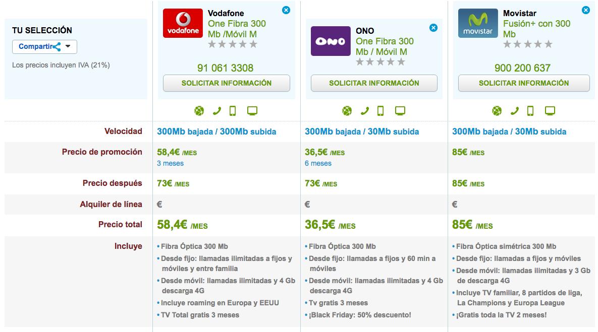Ofertas Fibra y móvil Vodafone, ONO y Movistar diciembre