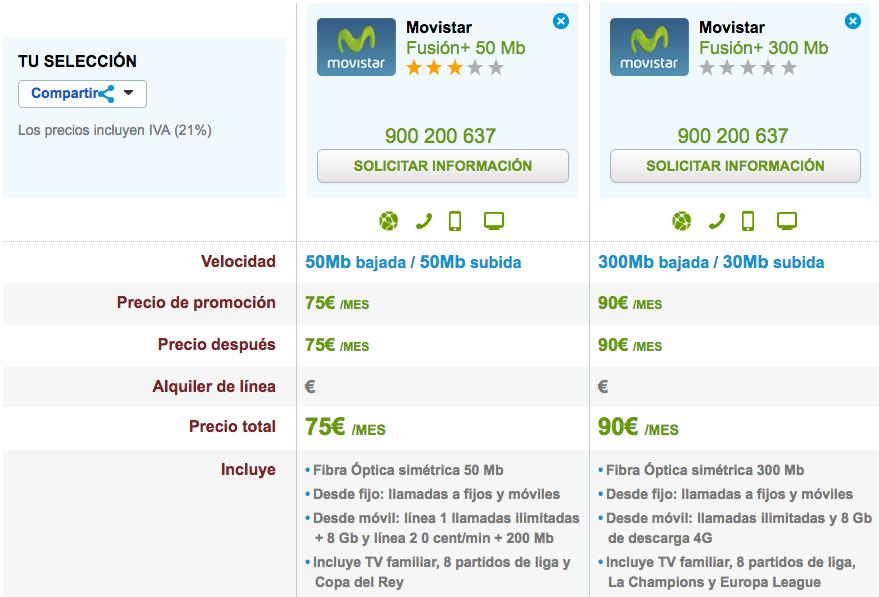 Ofertas Movistar Fusión+
