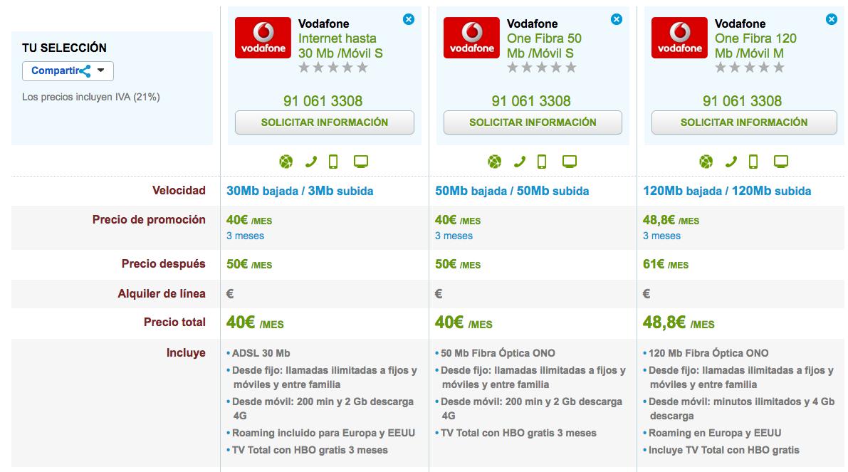 Ofertas Vodafone One con HBO gratis 3 meses