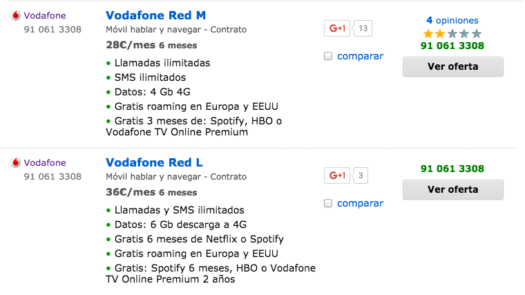 Tarifas móvil Vodafone Red con HBO gratis