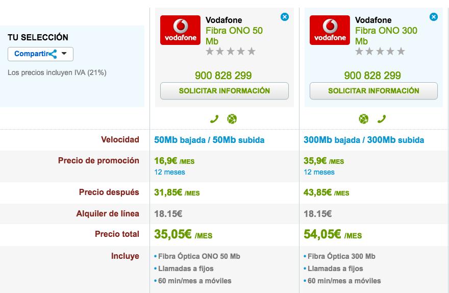 Tarifas Vodafone Fibra Óptica